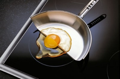 How an Induction Cooktop Works?