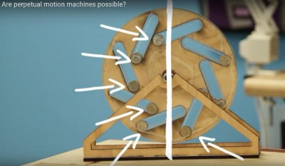 The Fictional Perpetual Motion Machine. Does it Exist?