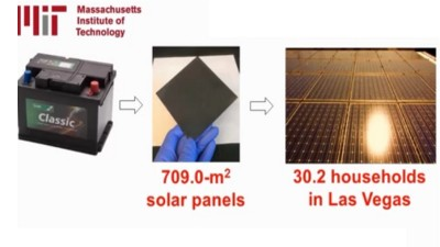 How to make solar cell from old lead–acid batteries