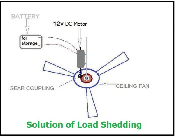 Running a ceiling fan from a battery