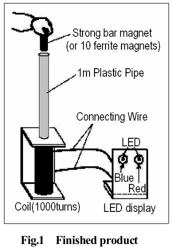 Simplest homemade electrical generator lights a LED