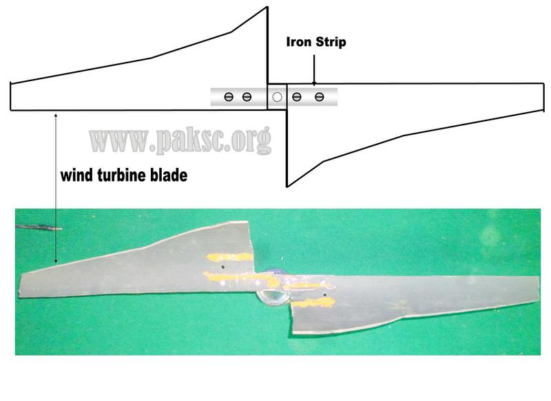 wind turbine blade paper template