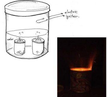 Fun with Hydrogen gas