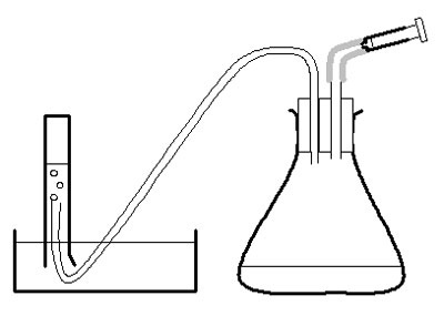 Simple method Preparation of Oxygen