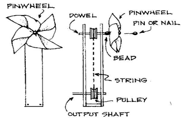 Make a very simple Windmill