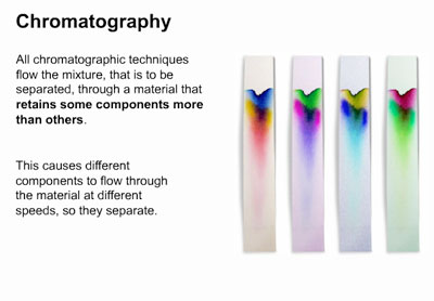 paper chromatography research paper Paper chromatography chemistry experiment to determine if leaves have the same or different pigments.