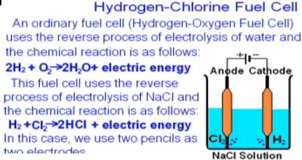 Make your own fuel cell